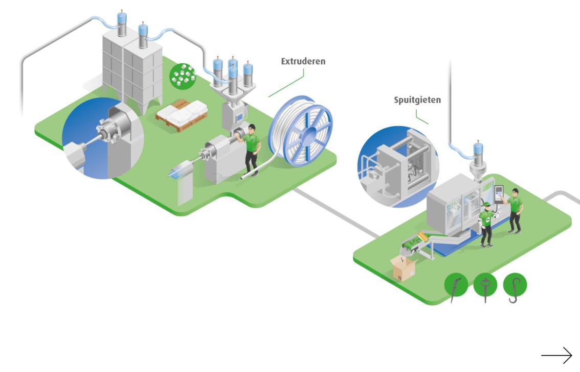 Infographic ontwerp voor Meteor Systems door vdS creatie Reclamebureau in Breda