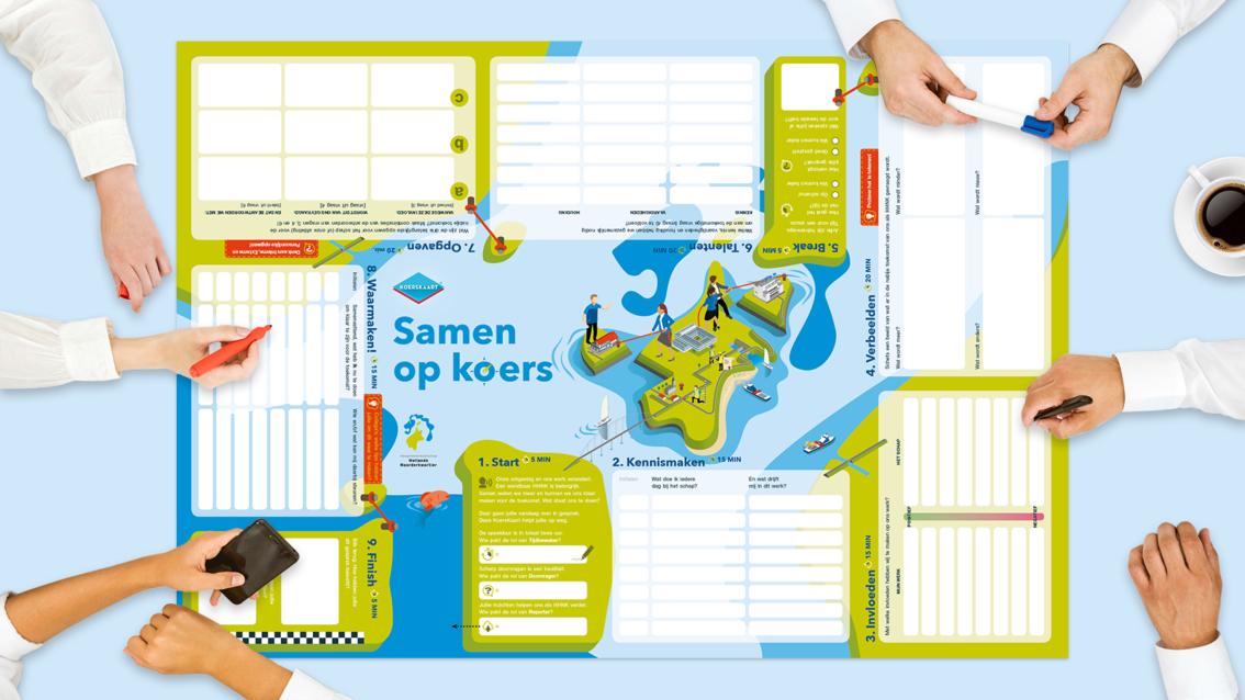 Koerskaart ontwerp HHNK - De Koers - door reclamebureau vdS creatie Breda
