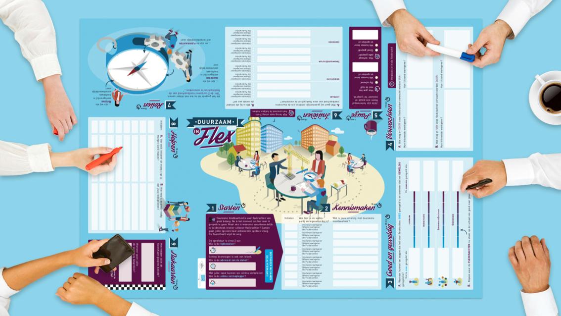 Koerskaart ontwerp Stichting Arbo - De Koers - door reclamebureau vdS creatie Breda